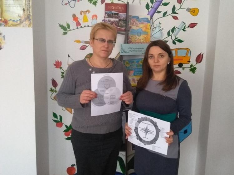 Ратнівських соціальних педагогів  познайомили з послугами служби зайнятості для школярів