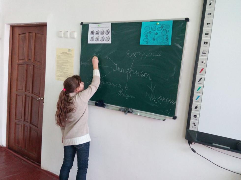 Учні розписують на дошці можливості Інтернету